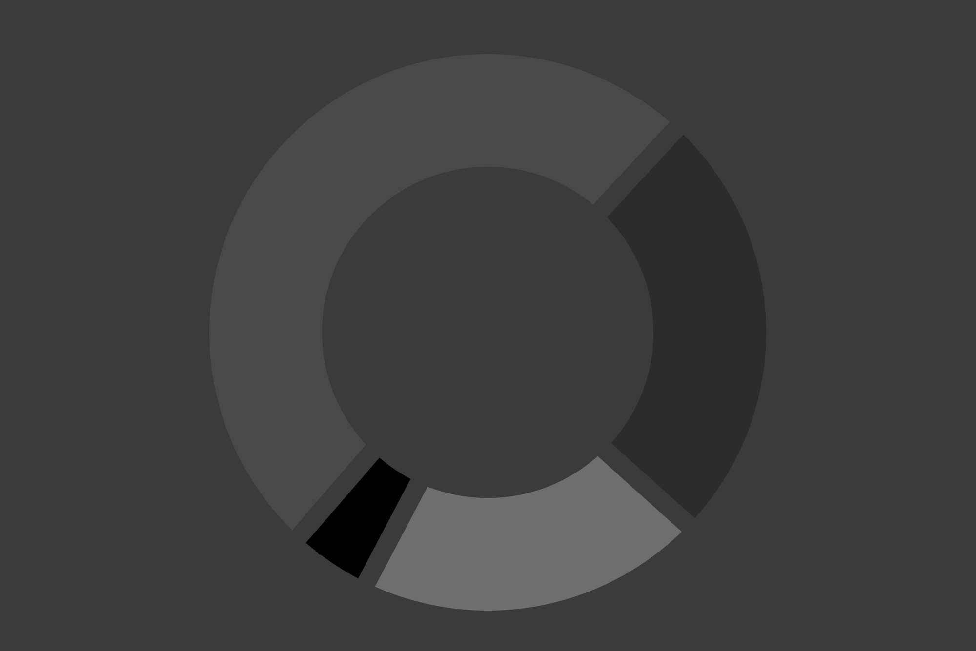 Stats picture - a light grey circle with a darker grey background